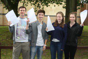 Cathedral School GCSE